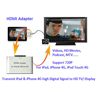 Noosy HDMI Adaptor for iPad / iPhone 4 / iPod Touch 4G
