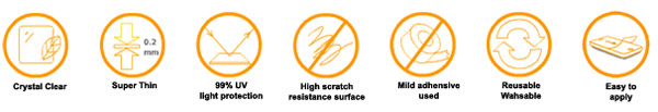Martin Fields Screen Protector Features