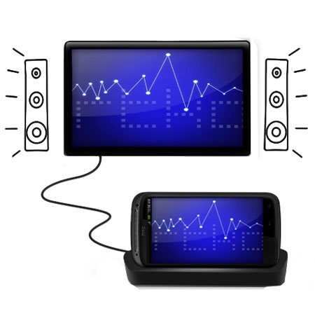 HTC Sensation / Sensation XE Desktop Sync&Charge Cradle With HDMI Out