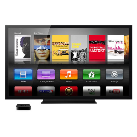 Is Apple Tv 1080p