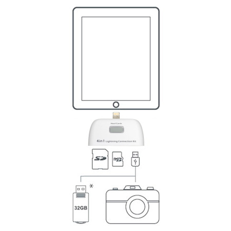 Kit 4 In 1 Connection Kit For Apple Ipads 42191 also Maximum Signal Sphere Home Office Wireless 65 Db Cellular Pcs  lifier likewise Ultra Slim Tpu Shell Case For Lg G4 Beat Grey Sku14060105b moreover 271152486051 as well P940 Prada 1200mah444wh Replacement Battery P 8663. on manufacturer of lg cell phone