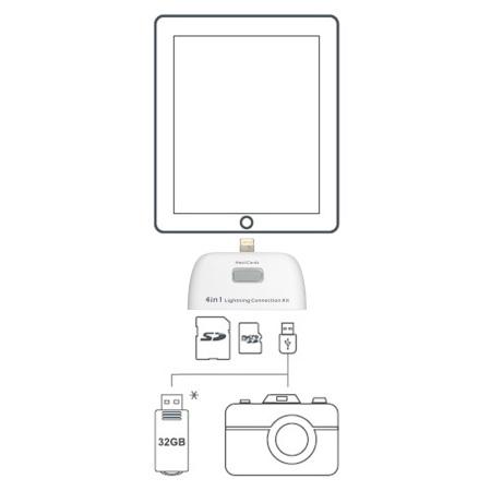 Kit de connexion 4-en-1 Kit: pour les iPad Lightning