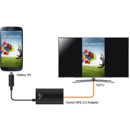 how to connect mobile to tv via usb cable