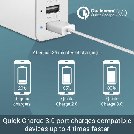 Chargeur Secteur Olixar Super Rapide 5 Ports