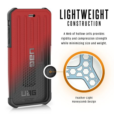just bought uag metropolis rugged iphone 7 wallet case magma red thank