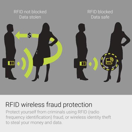 Acardion Aluminium RFID Blockierende gepanzerte Brieftasche - Blau