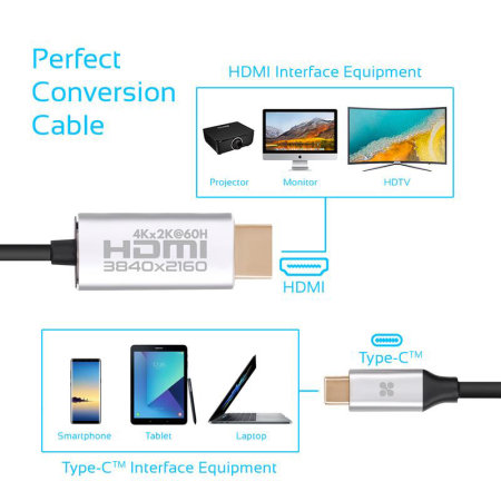 Promate USB-C to HDMI Audio Video Cable with UltraHD Support