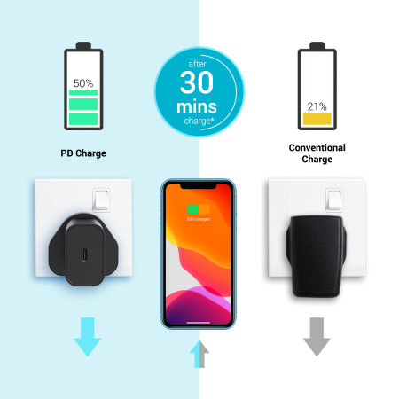 Olixar iPhone 12 mini Complete Fast-Charging Starter Pack Bundle