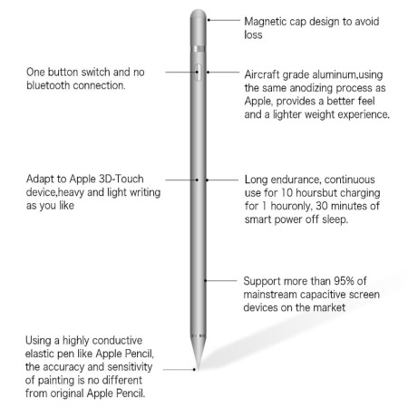 SwitchEasy Easy Pencil Pro for Apple iPad Pro Series  - Black