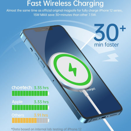 Choetech MagSafe Compatible Magnetic 15W Fast Wireless Charger - White