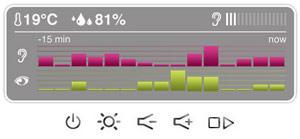 Monitor de bebés Withings Smart para Dispositivos Apple