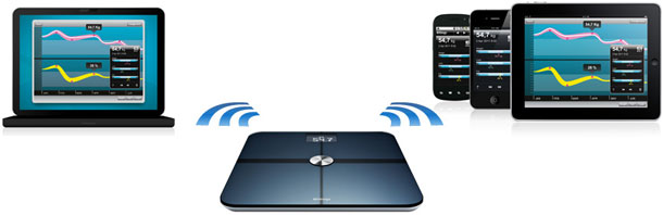 Withins Wi-Fi Body Scale for Smartphones and Tablets