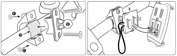Arkon SM532 Slim Handlebar Grip Mount