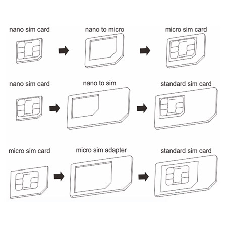 Noosy Nano SIM Card Multi Adaptor