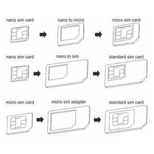 Kit Nano and Micro SIM Adaptor Pack