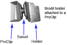Brodit ProClip Console Mount for Nissan Navara 11-14