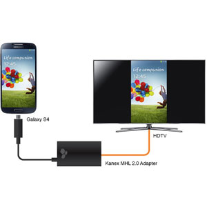 wholesale dealer 504e0 b7b90 Kanex Micro USB MHL 2.0 to HDMI Adapter