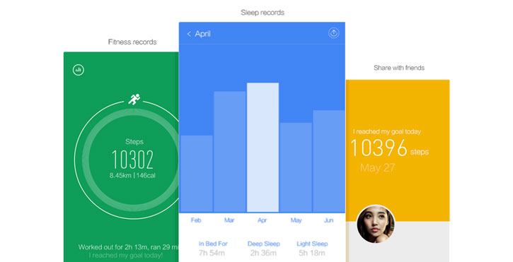 Mi Band Pulse Fitness Monitor and Sleep Tracker