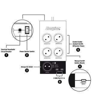 usb wiring diagram for charging with Power Outlet With Usb Ports on Honda Motorcycle Fuse Box further Usb Iphone Charger Wiring Diagram in addition Les Paul Supreme Wiring Diagram further Usb Plug Strip as well Xbox 360 Wireless Bluetooth.
