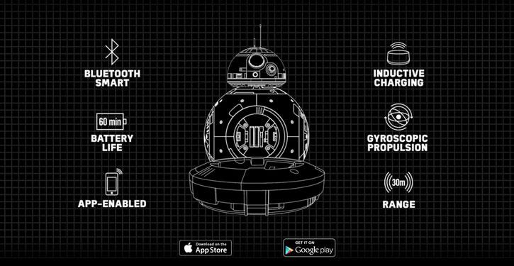 Sphero Star Wars BB-8 Smartphone Controlled Robotic Ball