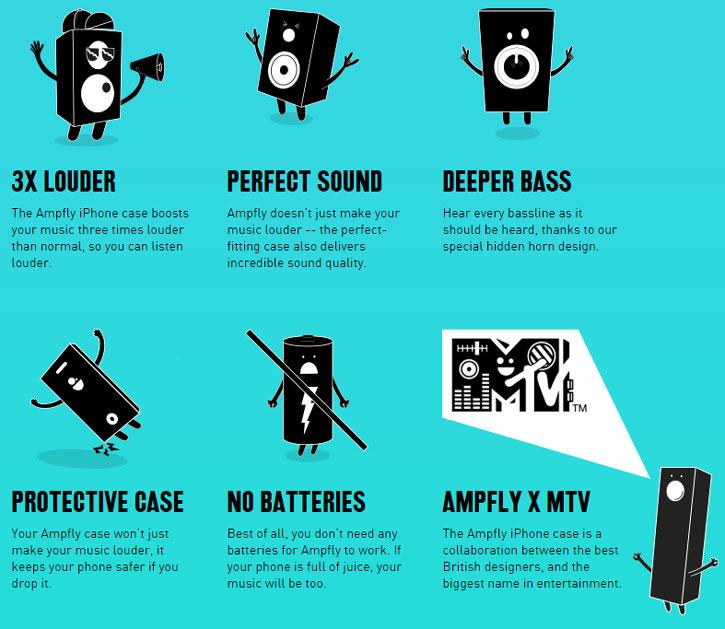 Ampfly MTV iPhone 5S / 5 Amplifier Case - Black