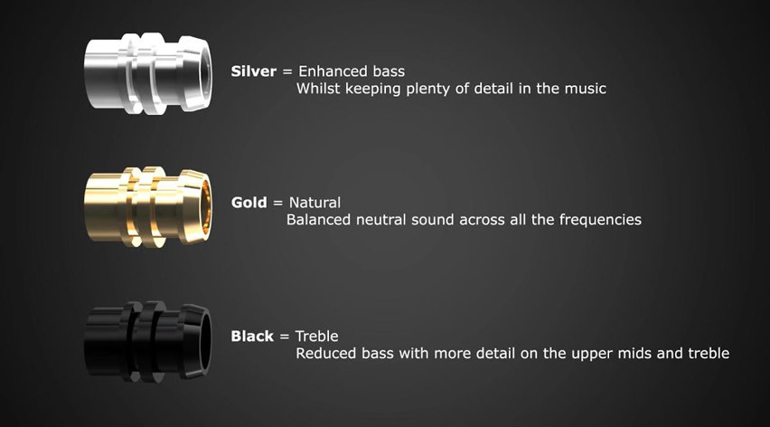 Rock Jaw Alfa Genus V2 Earphones with 3x Tuning Filters