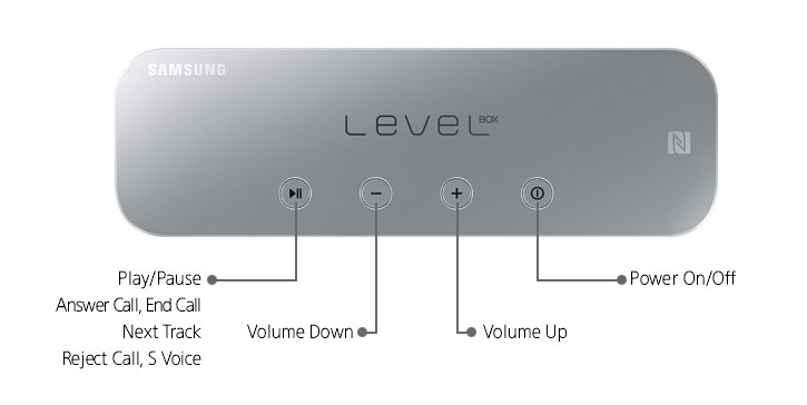 Samsung Level Box Mini Wireless Bluetooth Speaker - Black