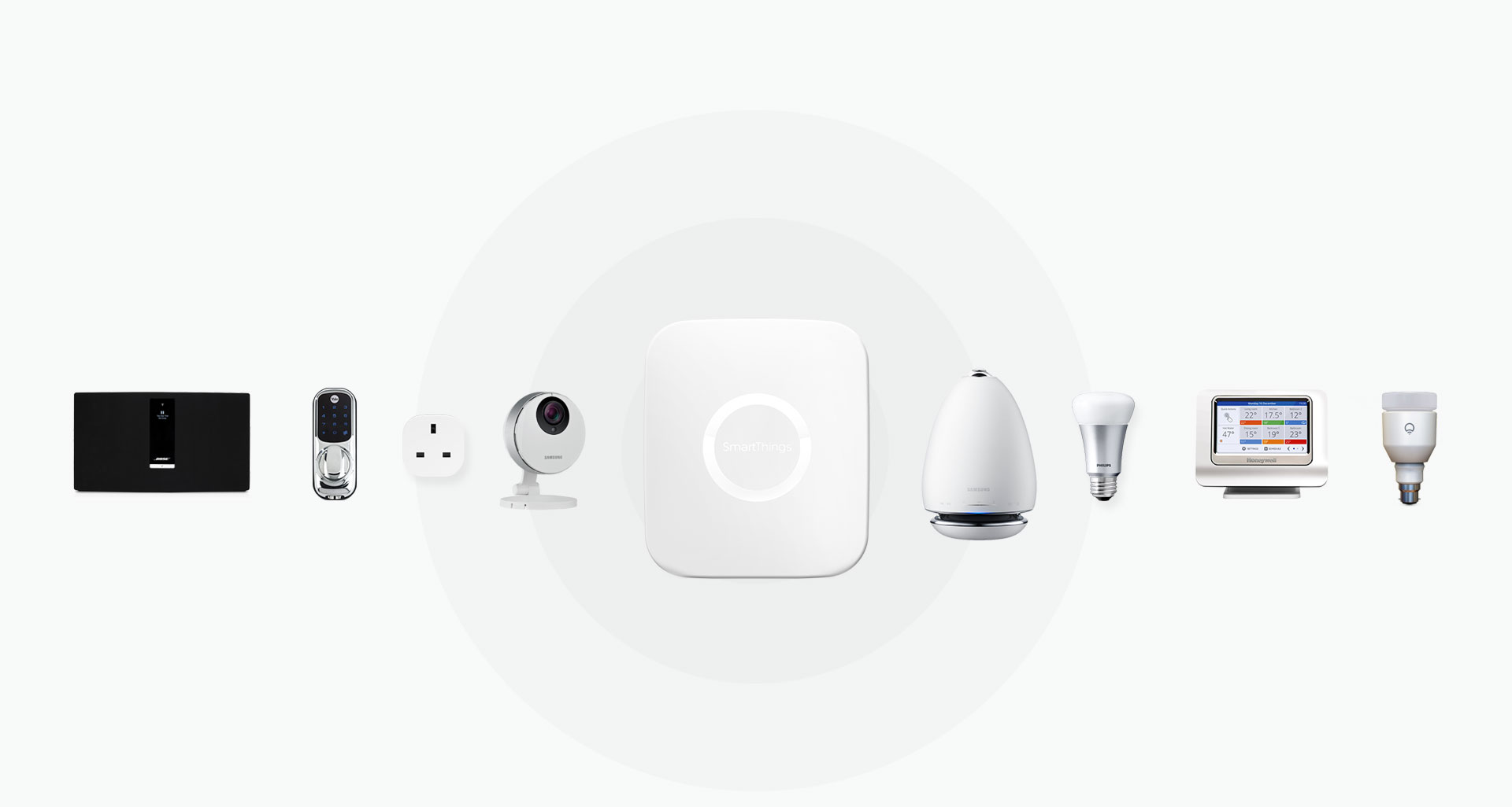 Samsung SmartThings Hub
