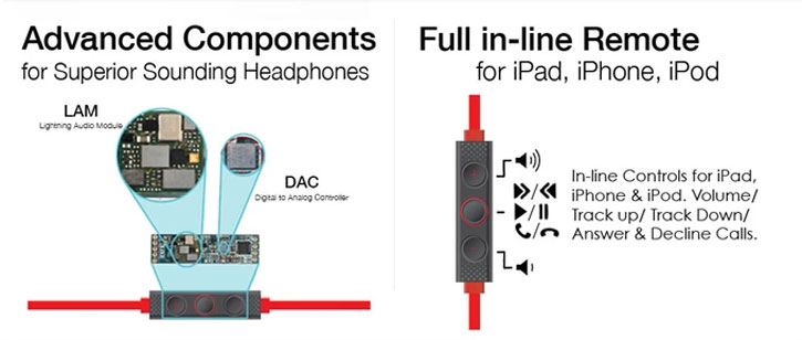 Press Play Unity 1 MFi Hi-Resolution Lightning Earphones - Blue