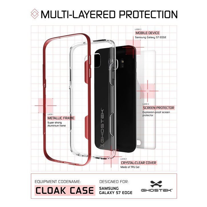 Ghostek Cloak Samsung Galaxy S7 Edge Tough Case - Clear / Red