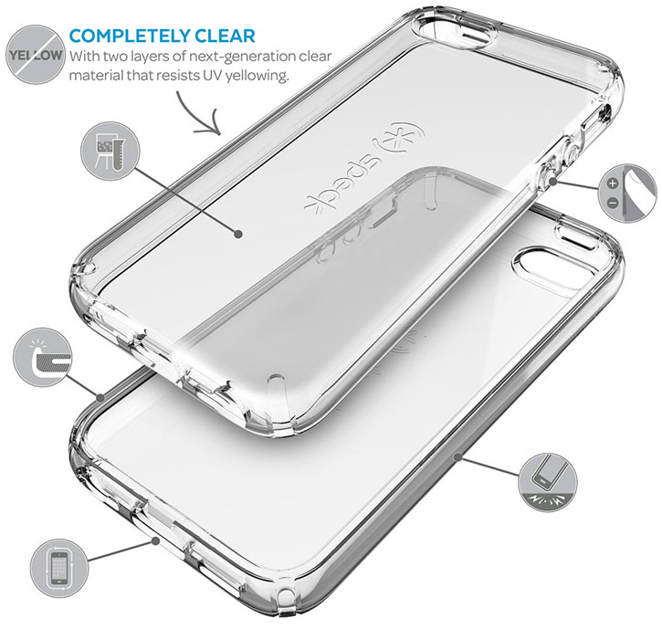 Speck CandyShell iPhone SE Case - Clear