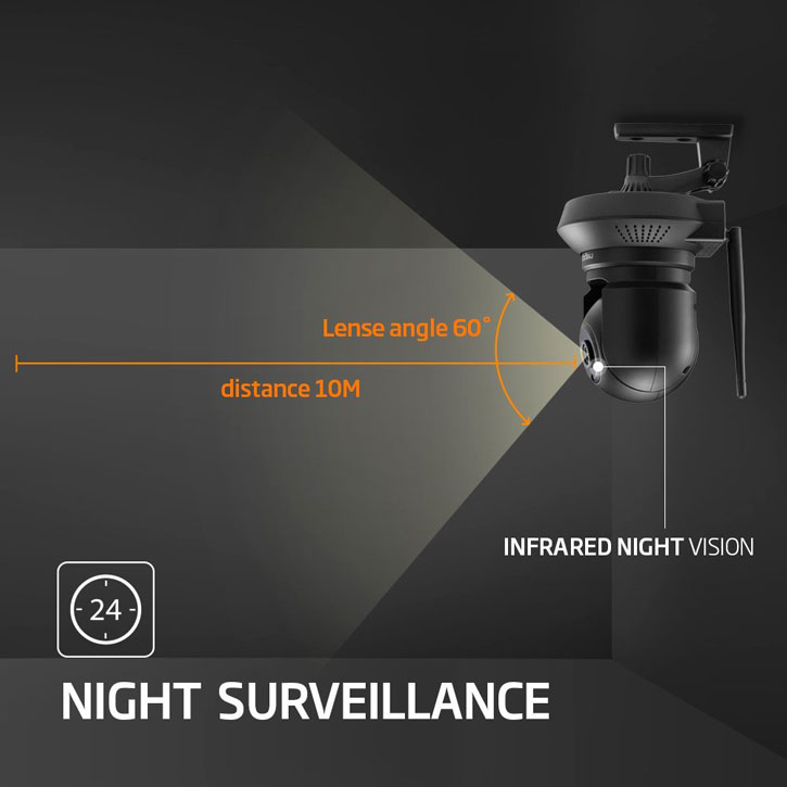 Spigen Pan & Tilt HD Home Surveillance Camera with Night Vision