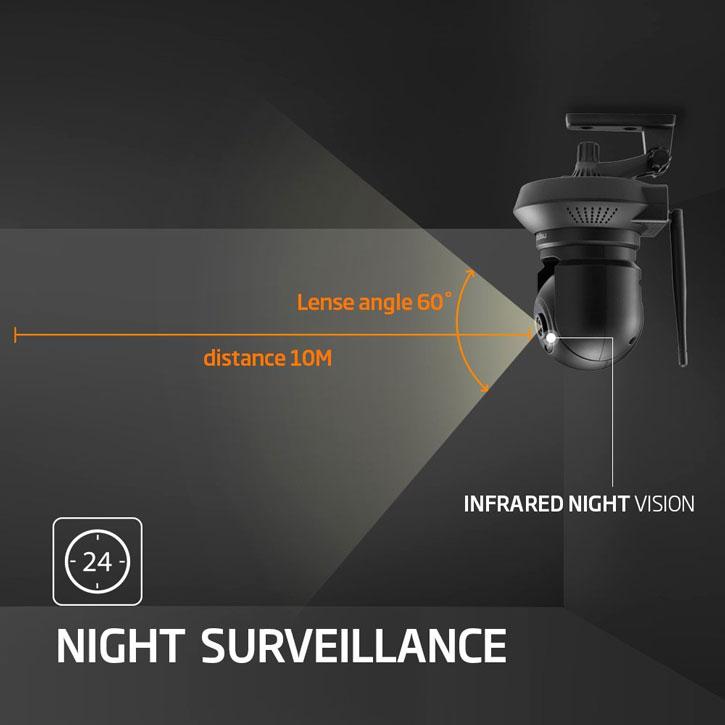 Cámara IP Spigen Pan & Tilt HD con Visión Nocturna