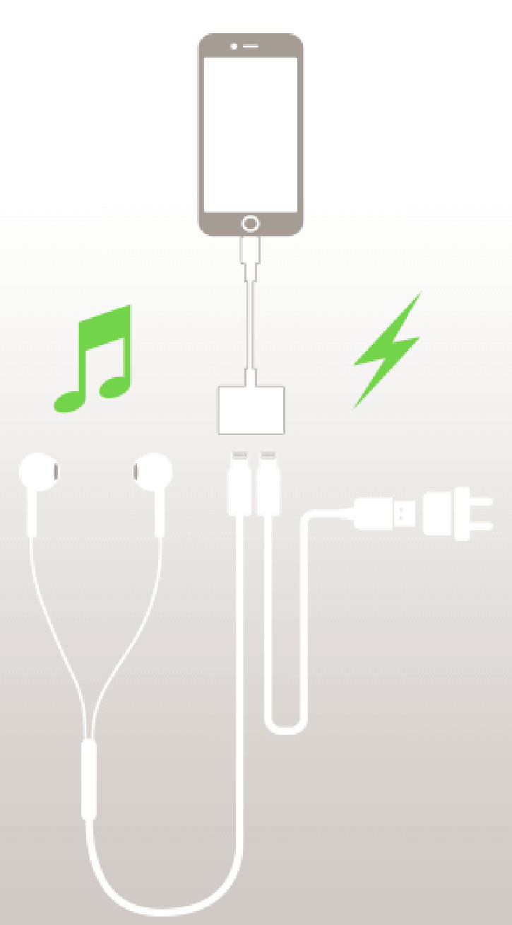 Belkin MFI Lightning Audio + Charge RockStar Adapter Cable