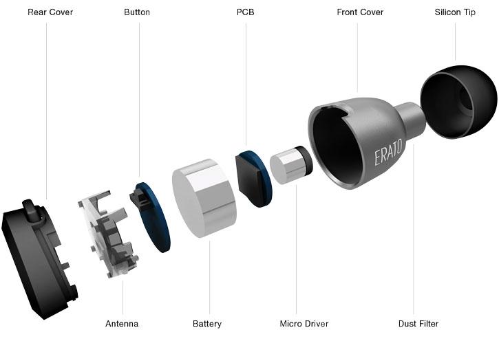 Erato Apollo 7 Bluetooth Earphone - Space Grey
