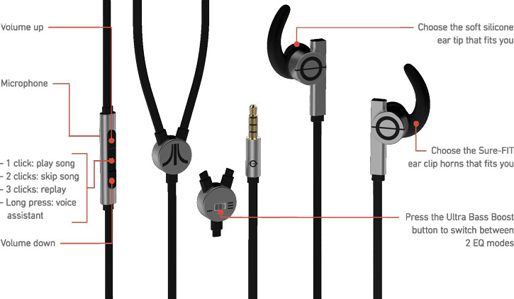 ROAM with Atari GameOn In-Ear Headphones with In-line Mic - Black