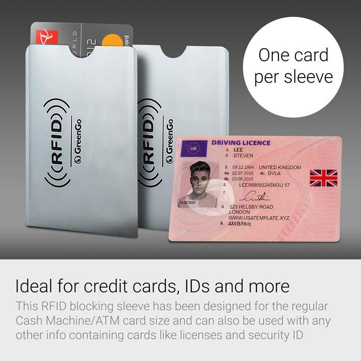 Porte Carte RFID avec protection des données – Pack de 3