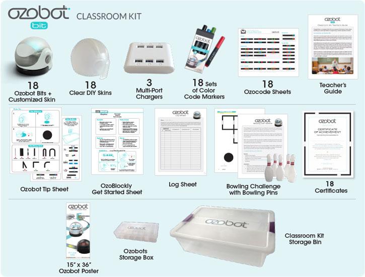 Ozobot 2.0 Bit Robot Classroom Kit