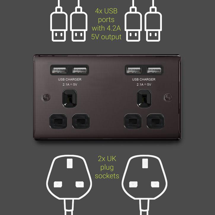 4 Port USB Double Plug Socket - Black Nickel
