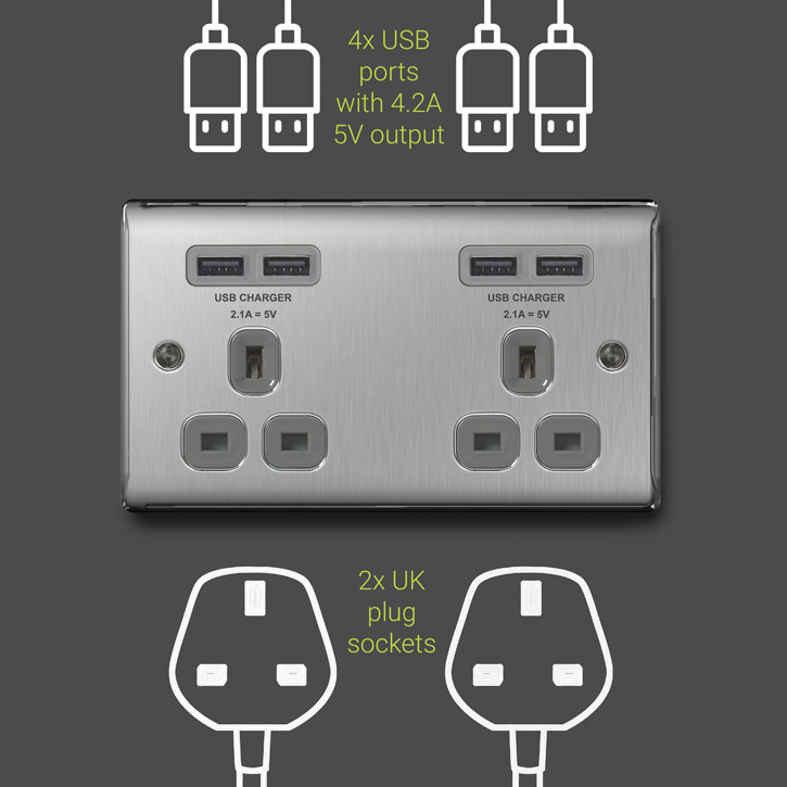 4 Port USB Double Plug Socket - Brushed STeel