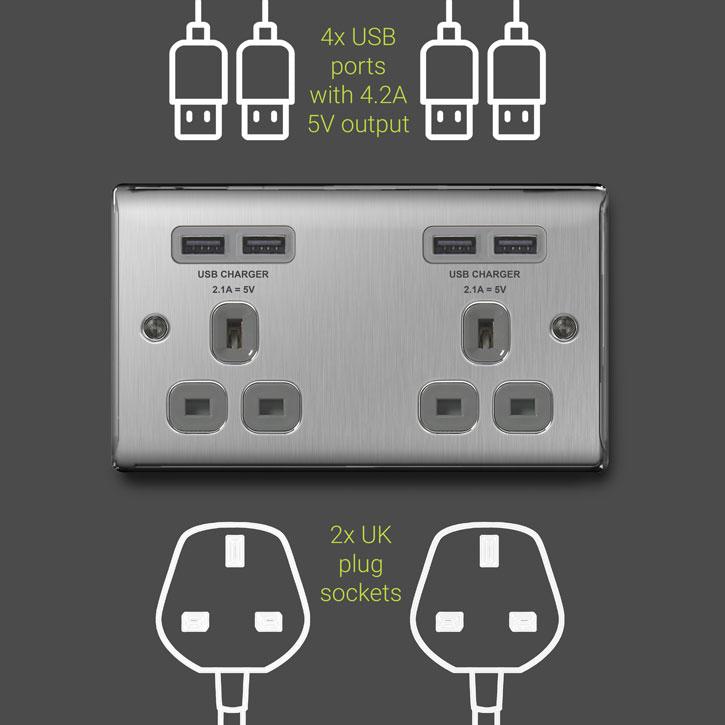 4 Port USB Double Plug Socket - Brushed STeel