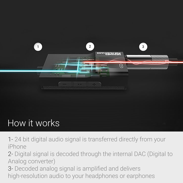 ADVANCED SOUND MFi Accessport: Lightning Hi-Res Audio Amplifier