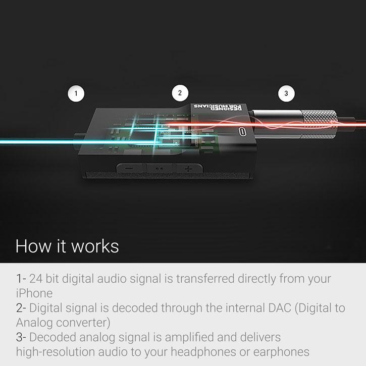 ADVANCED SOUND MFi Accessport: Lightning Hi-Res Audio Amplifier