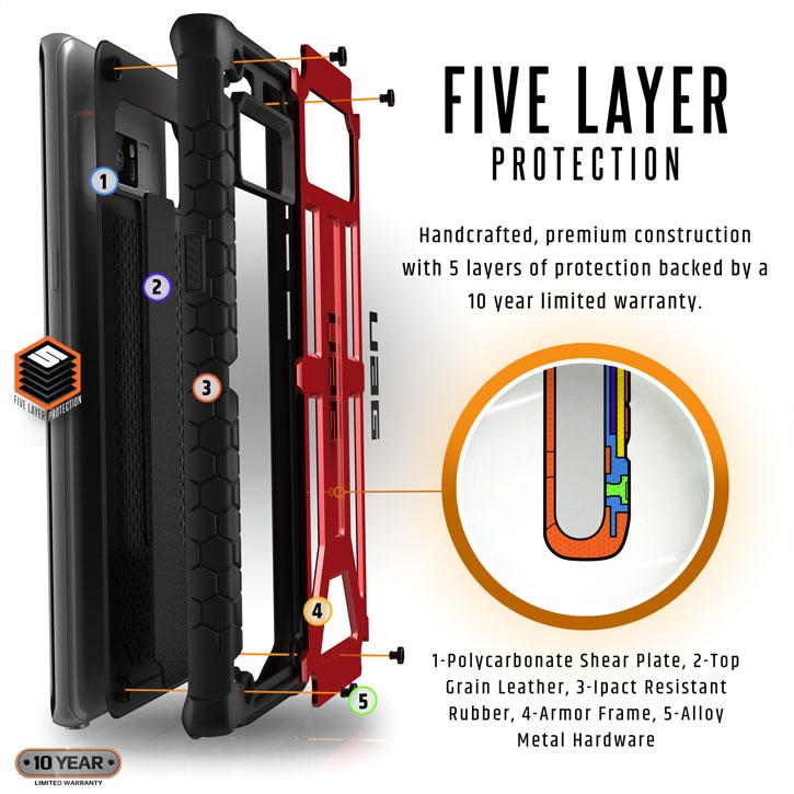 UAG Monarch Premium Samsung Galaxy Note 8 Protective Case - Crimson