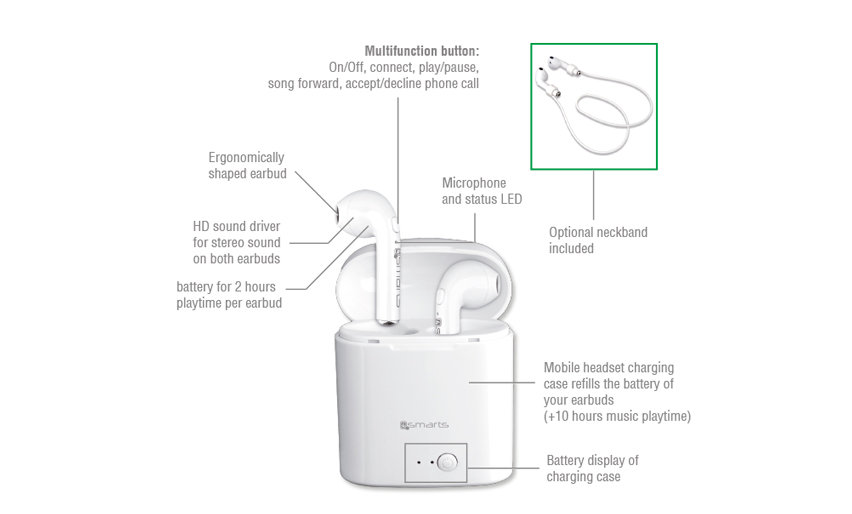 4Smarts 2play Eara True Wireless Bluetooth Stereo Earphones - White