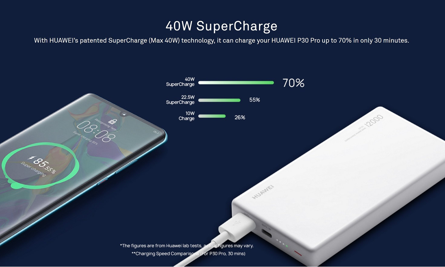 Official Huawei 12000 mAh SuperCharge Power Bank 40W - Blue