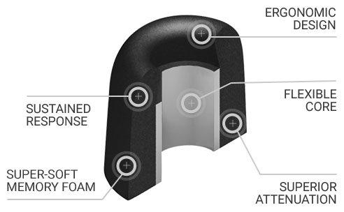 Rockjaw T5 BT 5 Wireless Earphones