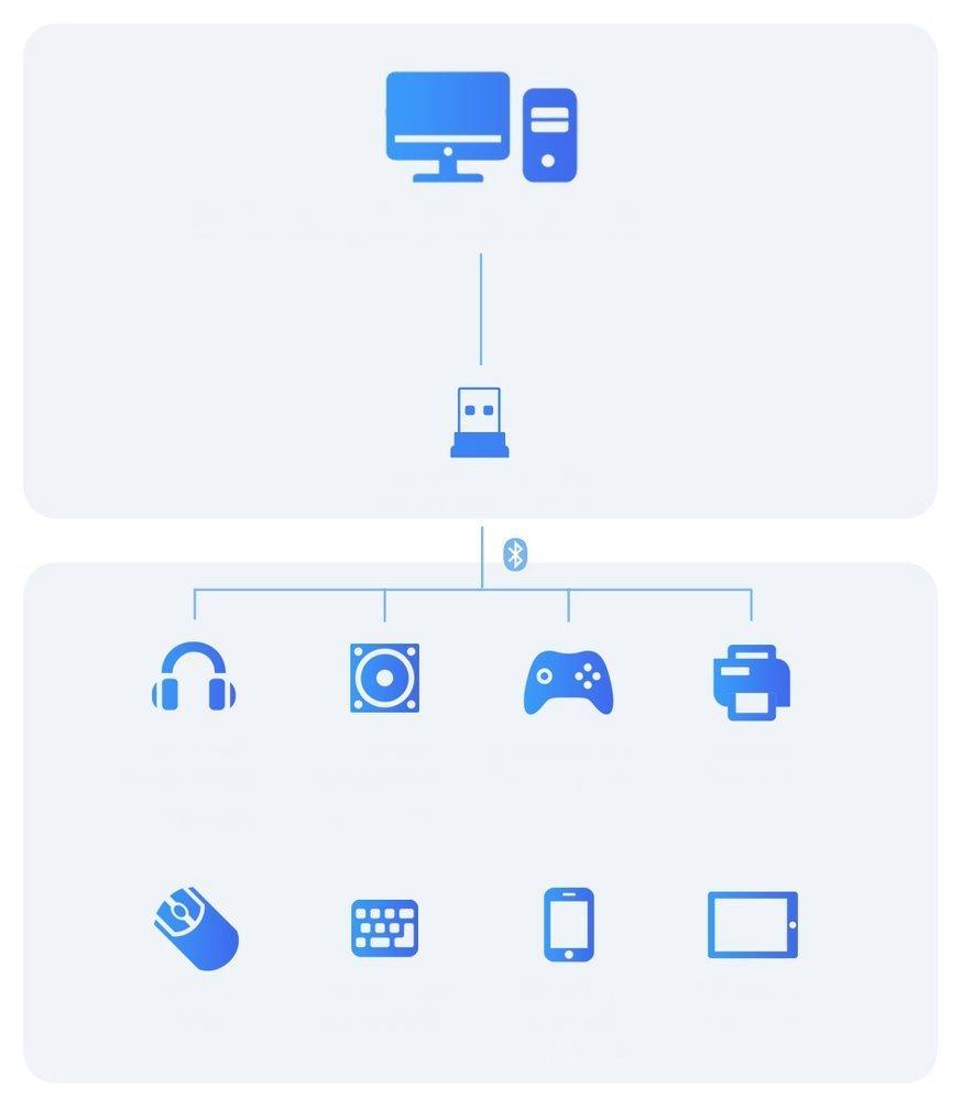 Baseus Mini Bluetooth 4.0 USB Adapter - Black